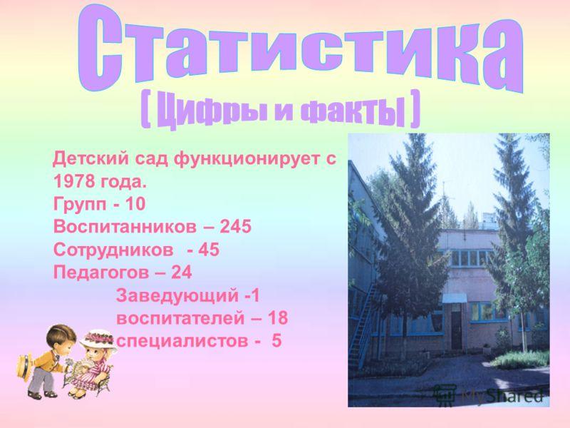 Детский сад функционирует с 1978 года. Групп - 10 Воспитанников – 245 Сотрудников - 45 Педагогов – 24 Заведующий -1 воспитателей – 18 специалистов - 5