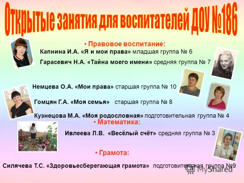 Правовое воспитание: Капнина И.А. «Я и мои права» младшая группа 6 Гарасевич Н.А. «Тайна моего имени» средняя группа 7 Немцева О.А. «Мои права» старшая группа 10 Гомцян Г.А. «Моя семья» старшая группа 8 Кузнецова М.А. «Моя родословная» подготовительн