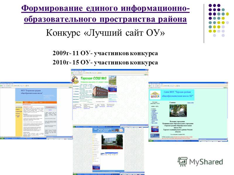 17 Формирование единого информационно- образовательного пространства района Конкурс «Лучший сайт ОУ» 2009г- 11 ОУ- участников конкурса 2010г- 15 ОУ- участников конкурса