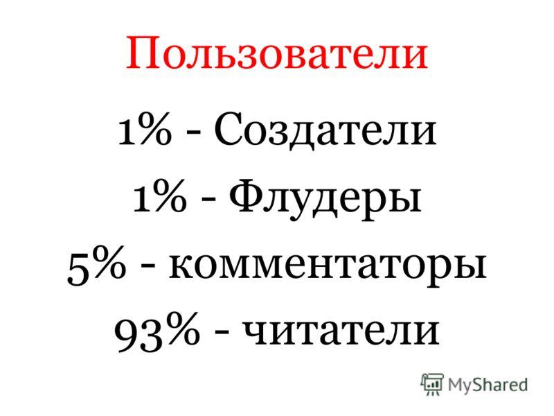 Пользователи 1% - Создатели 1% - Флудеры 5% - комментаторы 93% - читатели