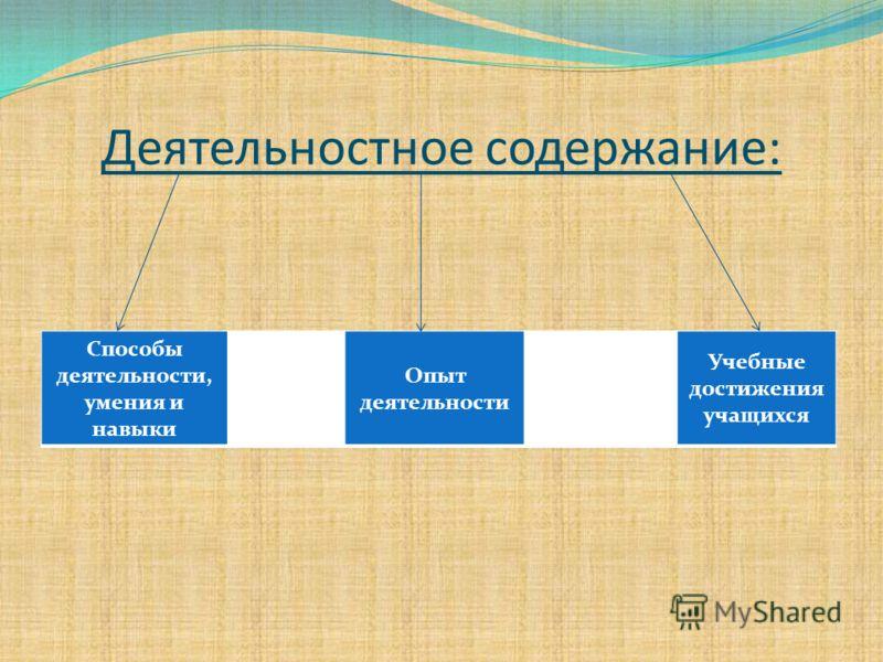 Деятельностное содержание: Способы деятельности, умения и навыки Опыт деятельности Учебные достижения учащихся