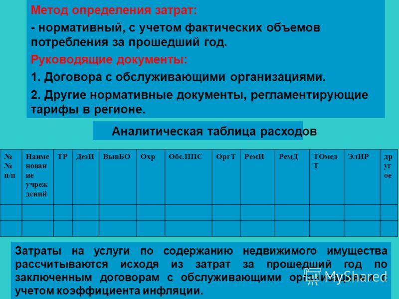 Метод определения затрат: - нормативный, с учетом фактических объемов потребления за прошедший год. Руководящие документы: 1. Договора с обслуживающими организациями. 2. Другие нормативные документы, регламентирующие тарифы в регионе. п/п Наиме нован