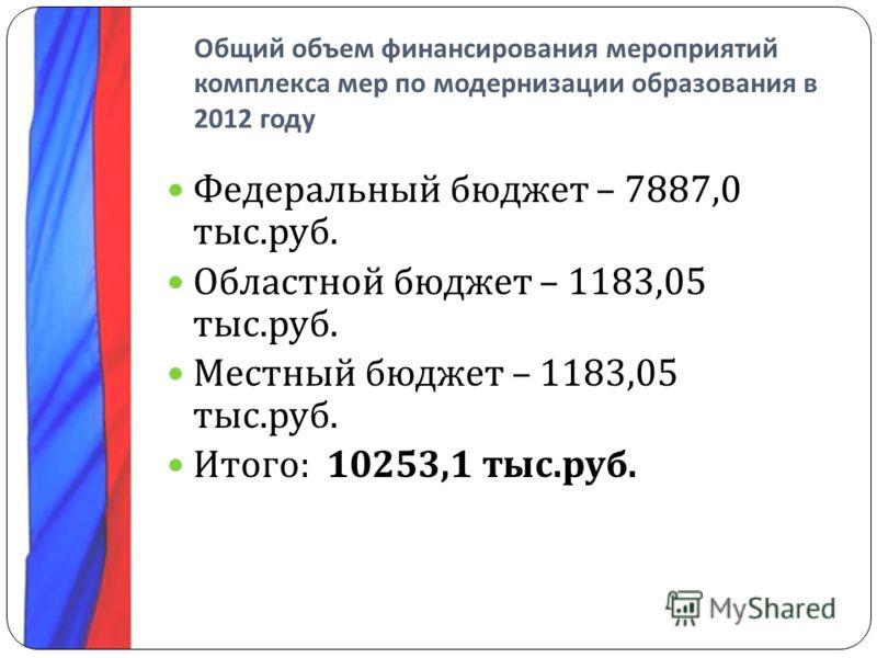 Общий объем финансирования мероприятий комплекса мер по модернизации образования в 2012 году Федеральный бюджет – 7887,0 тыс. руб. Областной бюджет – 1183,05 тыс. руб. Местный бюджет – 1183,05 тыс. руб. Итого : 10253,1 тыс. руб.