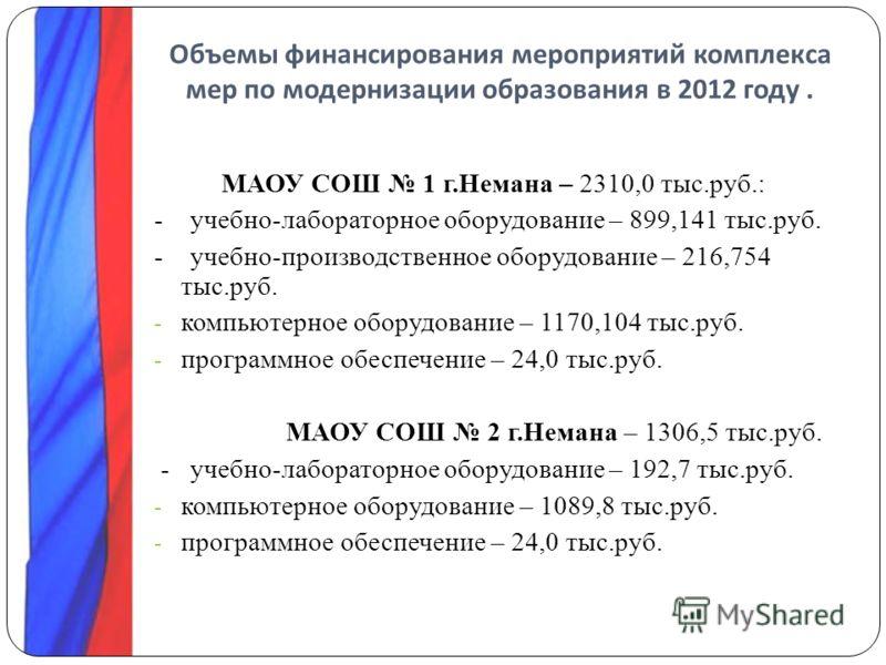 Объемы финансирования мероприятий комплекса мер по модернизации образования в 2012 году. МАОУ СОШ 1 г.Немана – 2310,0 тыс.руб.: - учебно-лабораторное оборудование – 899,141 тыс.руб. - учебно-производственное оборудование – 216,754 тыс.руб. - компьюте
