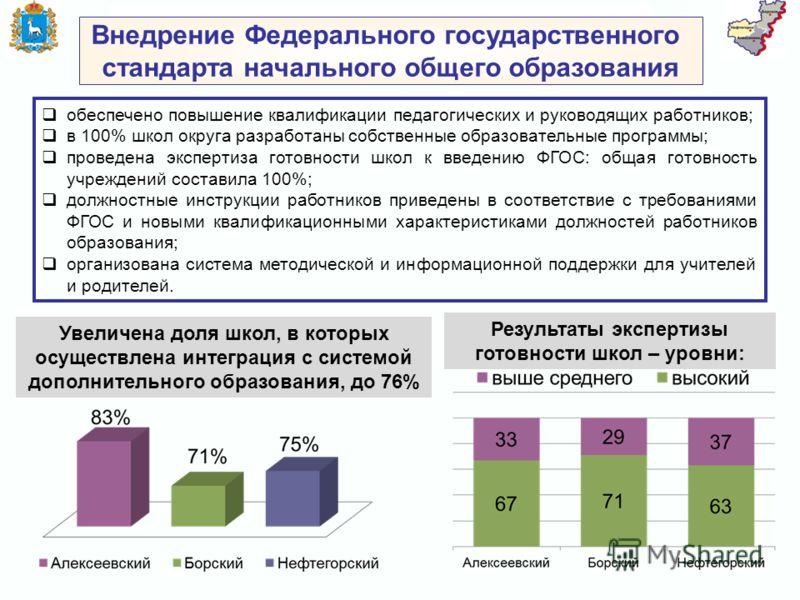 Юго-Восточное управление министерства образования и науки Самарской области обеспечено повышение квалификации педагогических и руководящих работников; в 100% школ округа разработаны собственные образовательные программы; проведена экспертиза готовнос