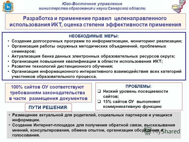 Разработка и применение правил целенаправленного использования ИКТ, оценка степени эффективности применения Юго-Восточное управление министерства образования и науки Самарской области НЕОБХОДИМЫЕ МЕРЫ: Создание долгосрочных программ по информатизации