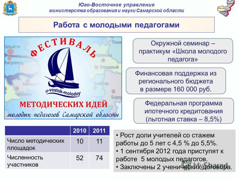 Работа с молодыми педагогами Юго-Восточное управление министерства образования и науки Самарской области