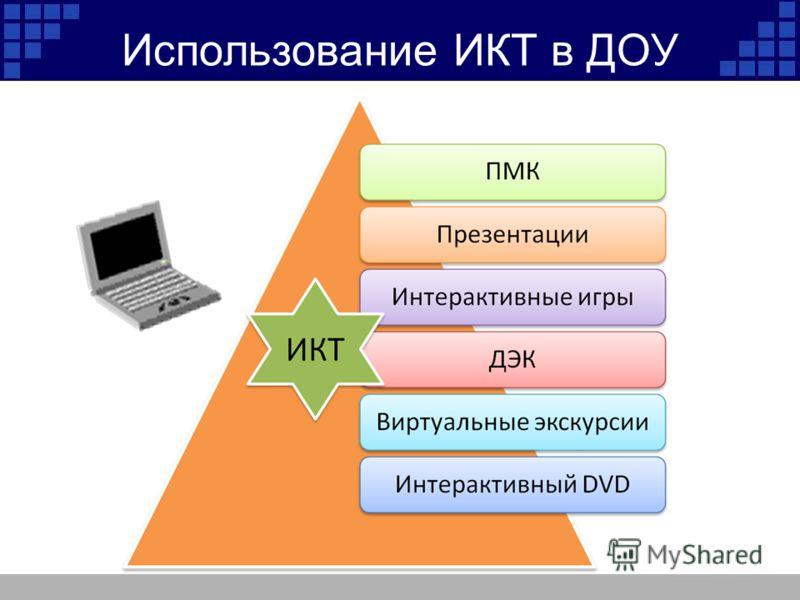 6 роо 1. Информационные технологии значительно расширяют возможности предъявления учебной информации. 2. Использование компьютера позволяет существенно повысить мотивацию детей к обучению. 3. ИКТ вовлекают детей в воспитательно- образовательный проце