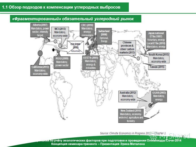 9 1.1 Обзор подходов к компенсации углеродных выбросов «Фрагментированный» обязательный углеродный рынок Опыт Великобритании по учёту экологических факторов при подготовке и проведении Олимпиады Сочи-2014 Концепция семинара-тренинга – Презентация Эри