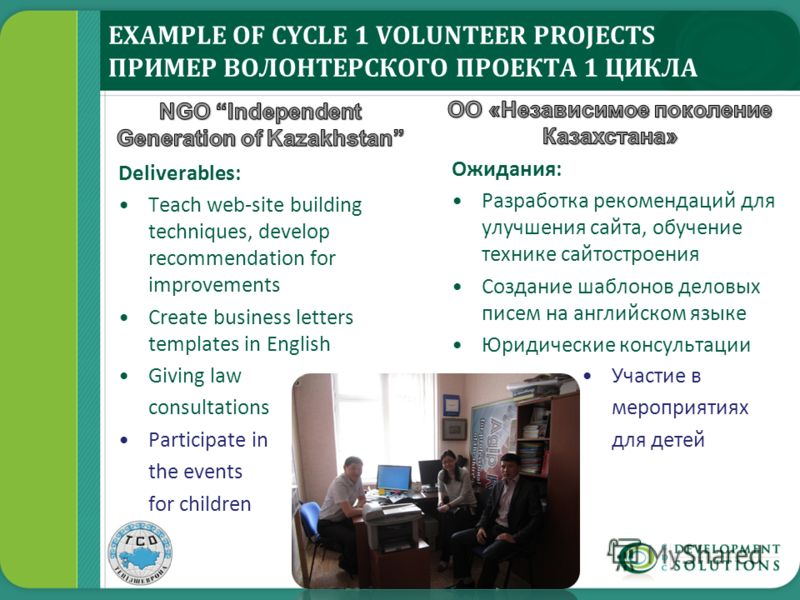 EXAMPLE OF CYCLE 1 VOLUNTEER PROJECTS ПРИМЕР ВОЛОНТЕРСКОГО ПРОЕКТА 1 ЦИКЛА Deliverables: Teach web-site building techniques, develop recommendation for improvements Create business letters templates in English Giving law consultations Participate in
