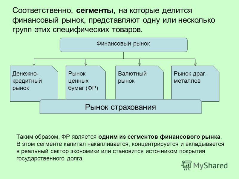 Соответственно, сегменты, на которые делится финансовый рынок, представляют одну или несколько групп этих специфических товаров. Таким образом, ФР является одним из сегментов финансового рынка. В этом сегменте капитал накапливается, концентрируется и