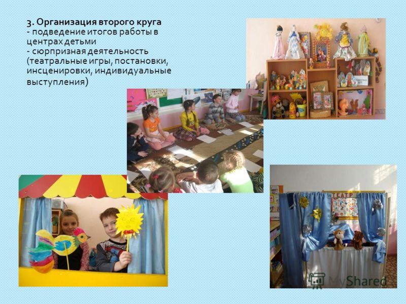 3. Организация второго круга - подведение итогов работы в центрах детьми - сюрпризная деятельность ( театральные игры, постановки, инсценировки, индивидуальные выступления )