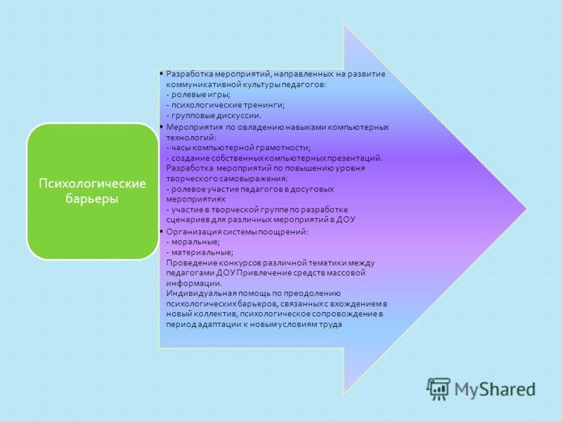 Разработка мероприятий, направленных на развитие коммуникативной культуры педагогов : - ролевые игры ; - психологические тренинги ; - групповые дискус