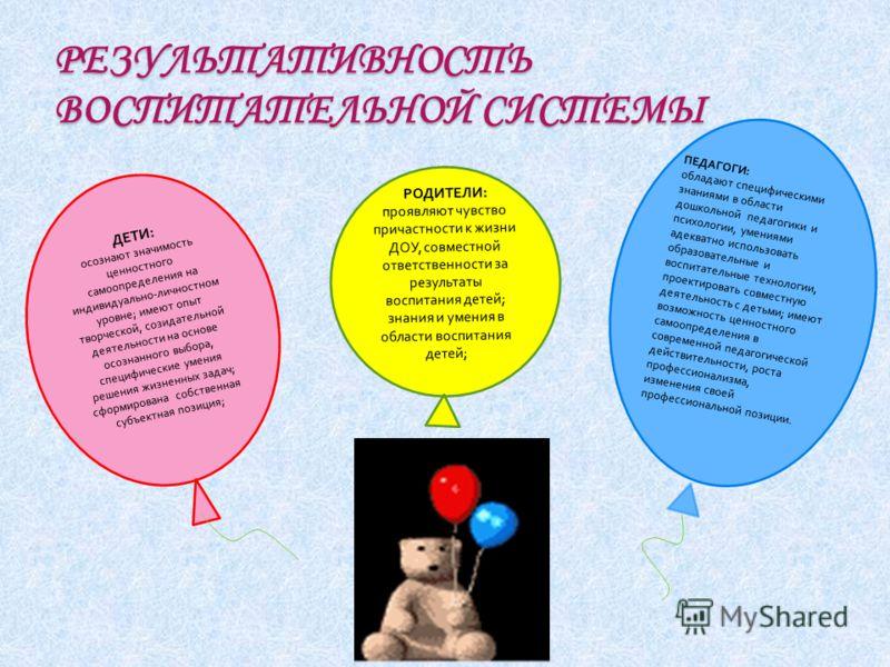 РЕЗУЛЬТАТИВНОСТЬ ВОСПИТАТЕЛЬНОЙ СИСТЕМЫ РОДИТЕЛИ : проявляют чувство причастности к жизни ДОУ, совместной ответственности за результаты воспитания детей ; знания и умения в области воспитания детей ; ПЕДАГОГИ : обладают специфическими знаниями в обла