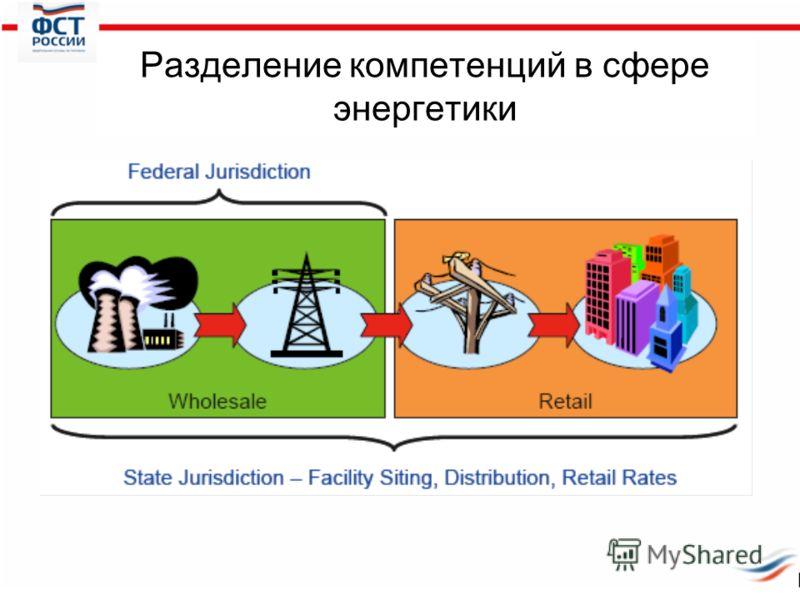 Разделение компетенций в сфере энергетики