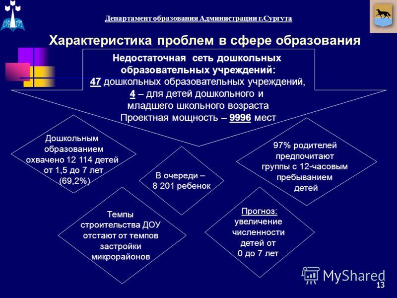 13 Характеристика проблем в сфере образования Департамент образования Администрации г.Сургута Недостаточная сеть дошкольных образовательных учреждений: 47 дошкольных образовательных учреждений, 4 – для детей дошкольного и младшего школьного возраста