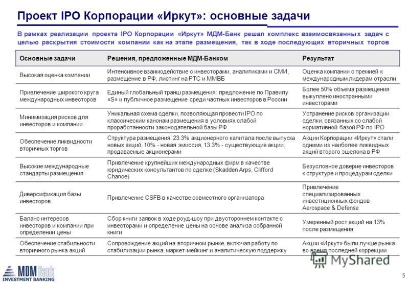 5 Проект IPO Корпорации «Иркут»: основные задачи Основные задачиРешения, предложенные МДМ-БанкомРезультат Высокая оценка компании Интенсивное взаимодействие с инвесторами, аналитиками и СМИ, размещение в РФ, листинг на РТС и ММВБ Оценка компании с пр