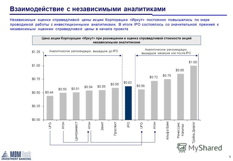 9 Независимые оценки справедливой цены акции Корпорации «Иркут» постоянно повышались по мере проводимой работы с инвестиционными аналитиками. В итоге IPO состоялось со значительной премией к независимым оценкам справедливой цены в начале проекта Взаи