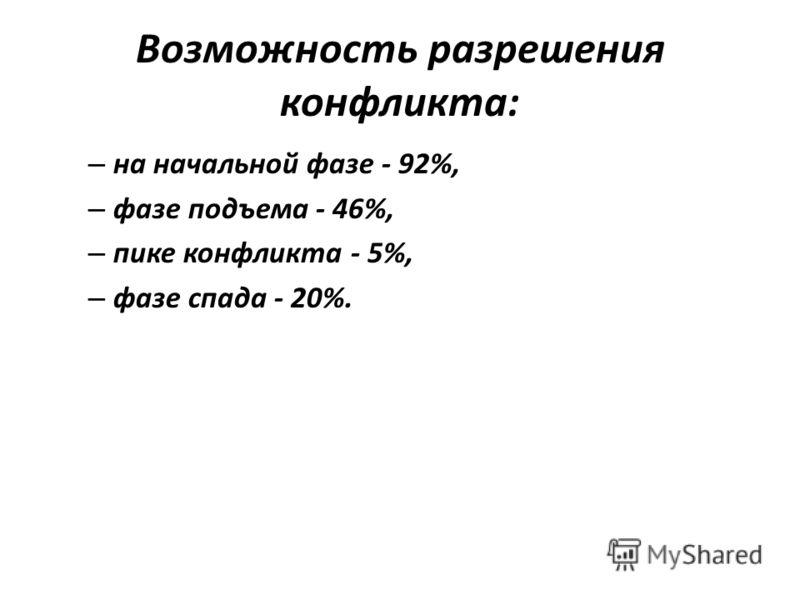 Возможность разрешения конфликта: – на начальной фазе - 92%, – фазе подъема - 46%, – пике конфликта - 5%, – фазе спада - 20%.
