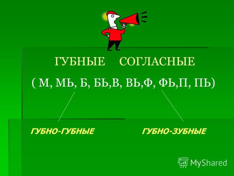 ГУБНЫЕ СОГЛАСНЫЕ ( М, МЬ, Б, БЬ,В, ВЬ,Ф, ФЬ,П, ПЬ) ГУБНО-ГУБНЫЕ ГУБНО-ЗУБНЫЕ