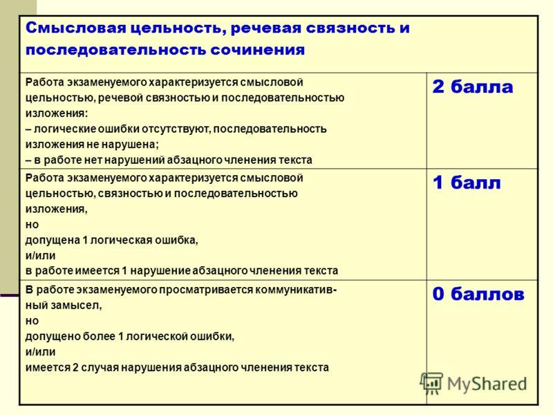 5 Смысловая цельность, речевая связность и последовательность сочинения Работа экзаменуемого характеризуется смысловой цельностью, речевой связностью и последовательностью изложения: – логические ошибки отсутствуют, последовательность изложения не на
