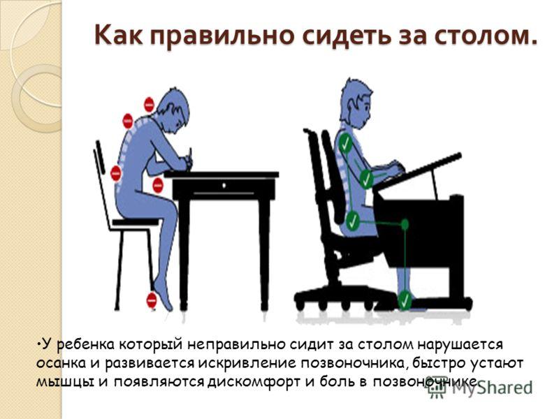 Как правильно сидеть за столом. У ребенка который неправильно сидит за столом нарушается осанка и развивается искривление позвоночника, быстро устают мышцы и появляются дискомфорт и боль в позвоночнике.