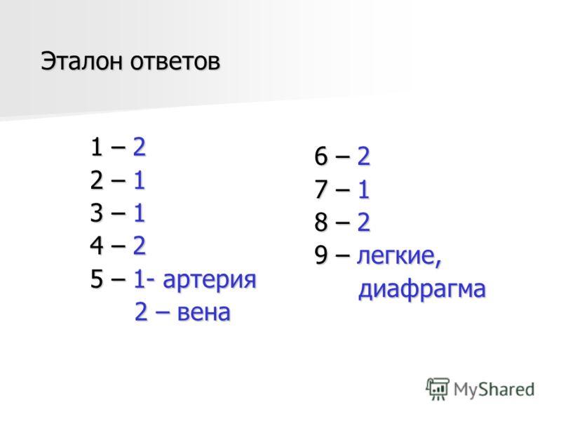 Эталон ответов Эталон ответов 1 – 2 2 – 1 3 – 1 4 – 2 5 – 1- артерия 2 – вена 2 – вена 6 – 2 7 – 1 8 – 2 9 – легкие, диафрагма диафрагма