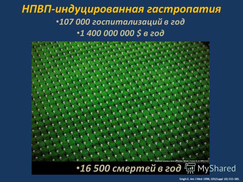 НПВП-индуцированная гастропатия 107 000 госпитализаций в год 1 400 000 000 $ в год Singh G. Am J Med 1998; 105(Suppl 1B):31S-38S. 16 500 смертей в год