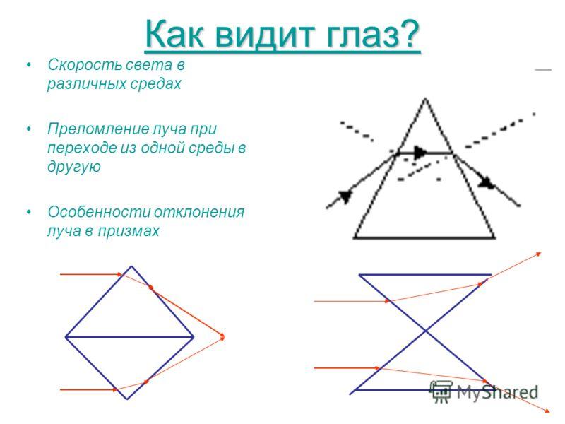 Как видит глаз? Скорость света в различных средах Преломление луча при переходе из одной среды в другую Особенности отклонения луча в призмах
