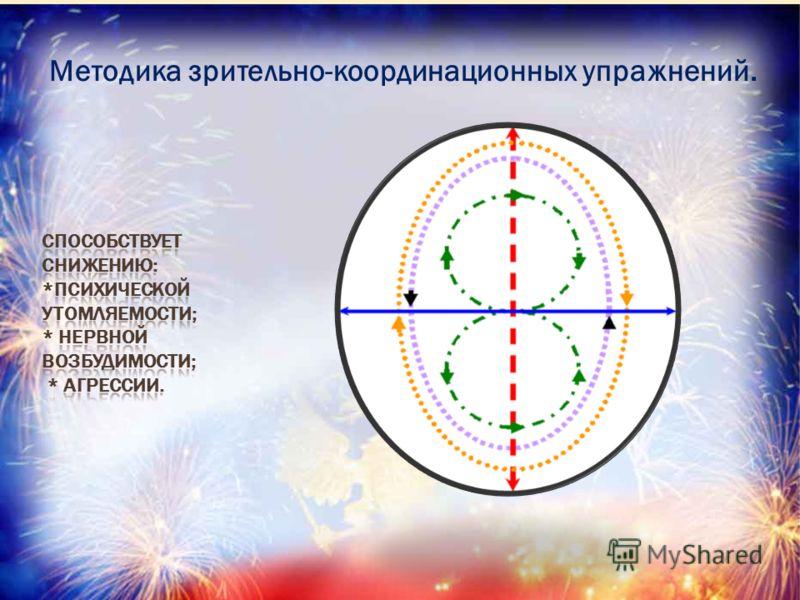 Методика зрительно-координационных упражнений.