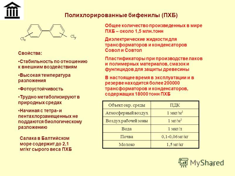 33 Полихлорированные бифенилы (ПХБ) Общее количество произведенных в мире ПХБ – около 1,5 млн.тонн Диэлектрические жидкости для трансформаторов и конденсаторов Совол и Совтол Пластификаторы при производстве лаков и полимерных материалов, смазок и фун