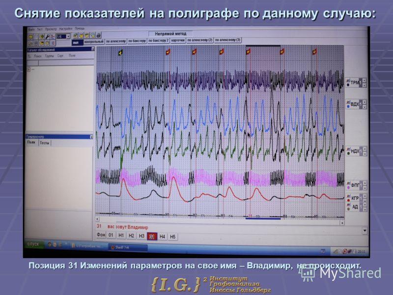 Снятие показателей на полиграфе по данному случаю: Позиция 31 Изменений параметров на свое имя – Владимир, не происходит.