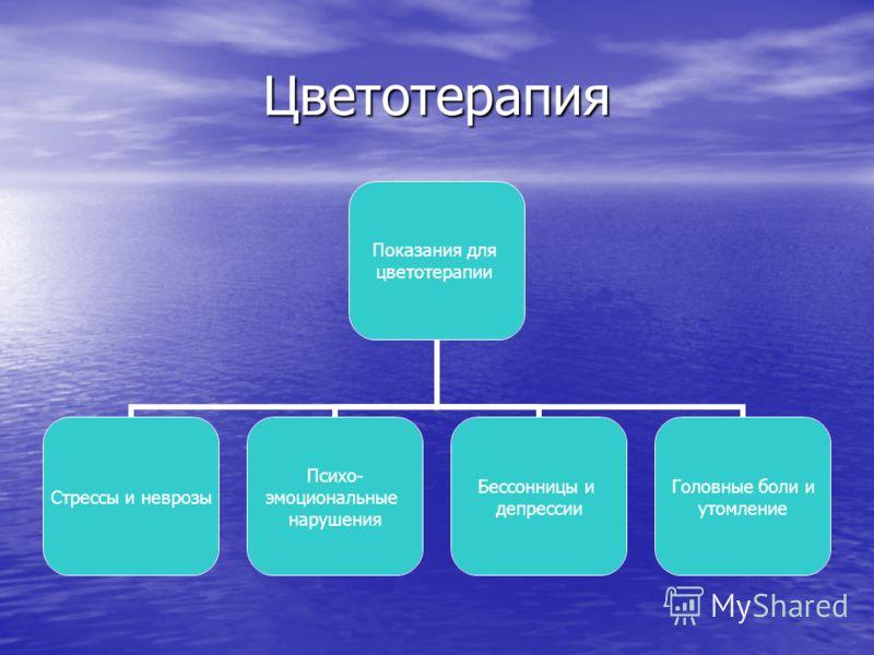 Цветотерапия Показания для цветотерапии Стрессы и неврозы Психо- эмоциональные нарушения Бессонницы и депрессии Головные боли и утомление