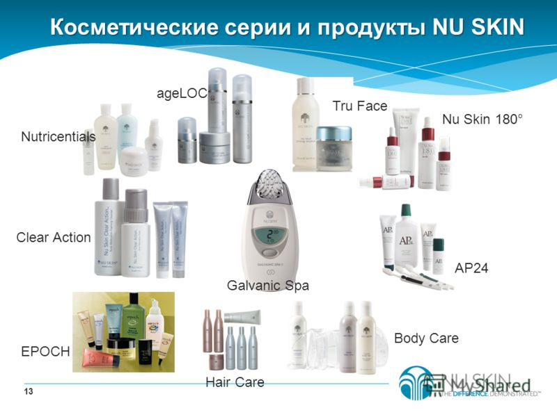 Click to edit Master text styles Second level Third level Fourth level Fifth level 13 Click to edit Master title style Косметические серии и продукты NU SKIN Nutricentials ageLOC Tru Face Nu Skin 180° AP24 Body Care Hair Care EPOCH Clear Action Galva