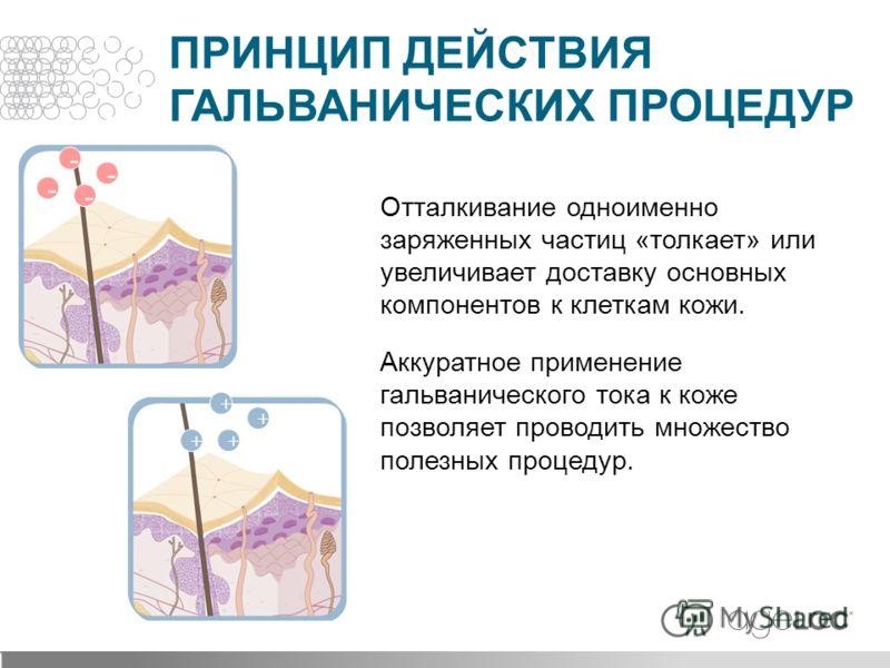 Отталкивание одноименно заряженных частиц «толкает» или увеличивает доставку основных компонентов к клеткам кожи. Аккуратное применение гальванического тока к коже позволяет проводить множество полезных процедур. - - - - + + ++ ПРИНЦИП ДЕЙСТВИЯ ГАЛЬВ