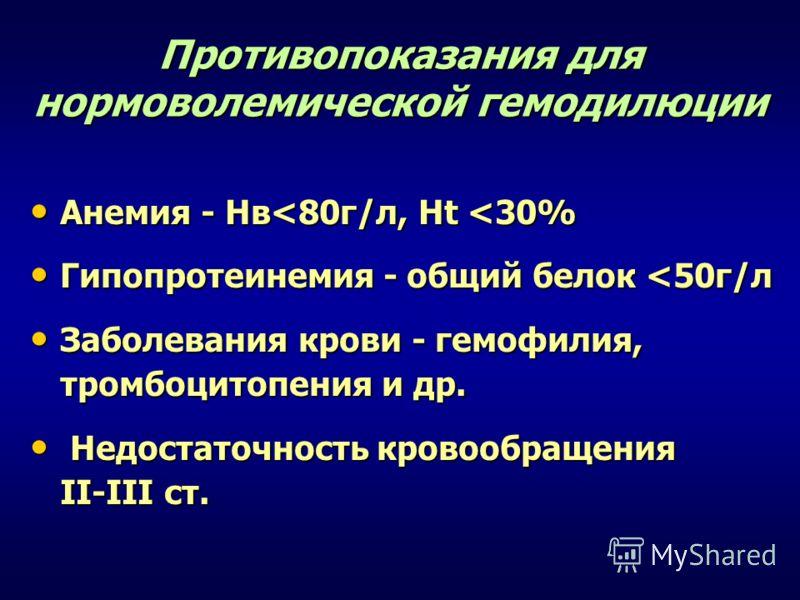 Противопоказания для нормоволемической гемодилюции Анемия - Нв