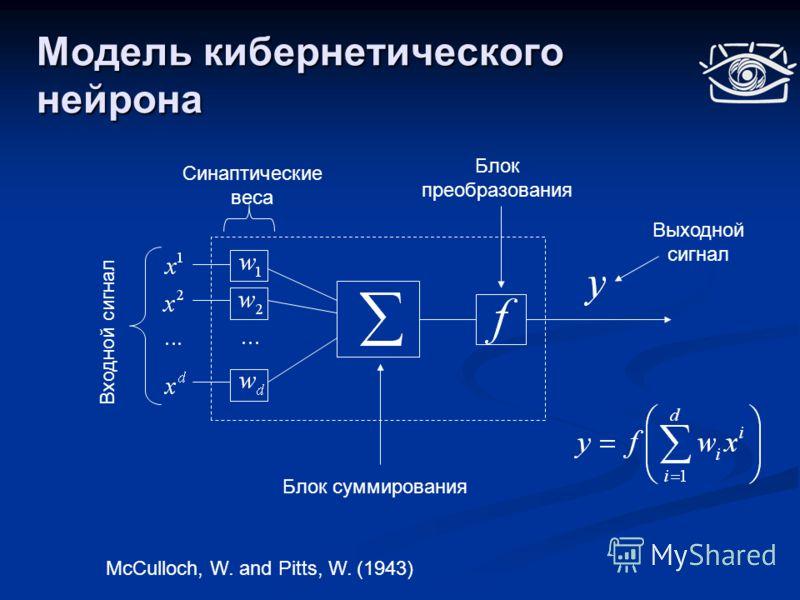 Модель кибернетического нейрона McCulloch, W. and Pitts, W. (1943) Входной сигнал Синаптические веса Блок суммирования Блок преобразования Выходной сигнал