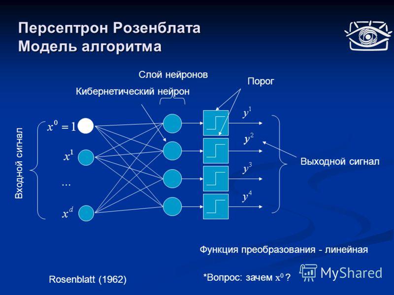 Персептрон Розенблата Модель алгоритма Входной сигнал Слой нейронов Функция преобразования - линейная Порог Выходной сигнал Кибернетический нейрон Rosenblatt (1962) *Вопрос: зачем x 0 ?