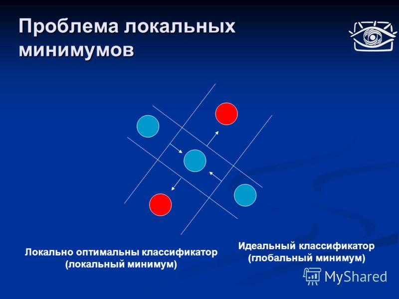 Проблема локальных минимумов Идеальный классификатор (глобальный минимум) Локально оптимальны классификатор (локальный минимум)