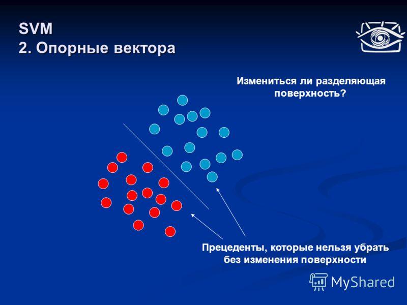 SVM 2. Опорные вектора Измениться ли разделяющая поверхность? Прецеденты, которые нельзя убрать без изменения поверхности