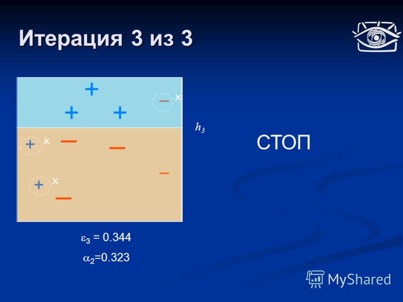 Итерация 3 из 3 + ++ + + h3h3 3 = 0.344 2 =0.323 СТОП