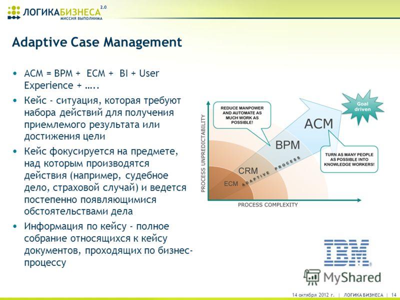 Adaptive Case Management ACM = BPM + ECM + BI + User Experience + ….. Кейс - ситуация, которая требуют набора действий для получения приемлемого результата или достижения цели Кейс фокусируется на предмете, над которым производятся действия (например