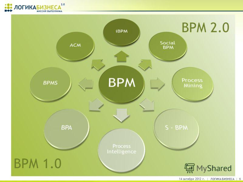 14 октября 2012 г. | ЛОГИКА БИЗНЕСА | 6 BPM 2.0 BPM 1.0