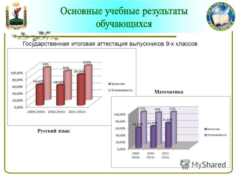 Государственная итоговая аттестация выпускников 9-х классов Русский язык Математика