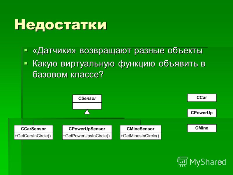 17 Недостатки «Датчики» возвращают разные объекты «Датчики» возвращают разные объекты Какую виртуальную функцию объявить в базовом классе? Какую виртуальную функцию объявить в базовом классе?