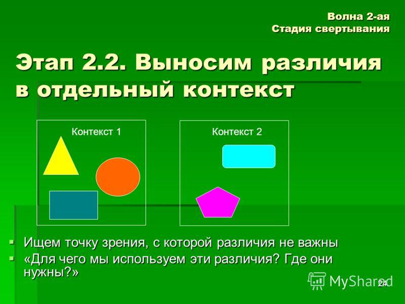 24 Этап 2.2. Выносим различия в отдельный контекст Ищем точку зрения, с которой различия не важны Ищем точку зрения, с которой различия не важны «Для чего мы используем эти различия? Где они нужны?» «Для чего мы используем эти различия? Где они нужны
