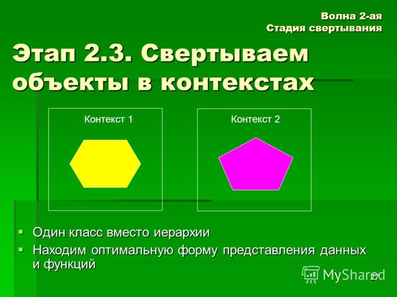 27 Этап 2.3. Свертываем объекты в контекстах Один класс вместо иерархии Один класс вместо иерархии Находим оптимальную форму представления данных и функций Находим оптимальную форму представления данных и функций Контекст 1Контекст 2 Волна 2-ая Стади