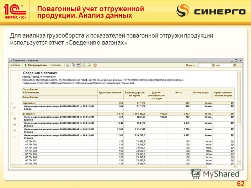 62 Повагонный учет отгруженной продукции. Анализ данных Для анализа грузооборота и показателей повагонной отгрузки продукции используется отчет «Сведения о вагонах»