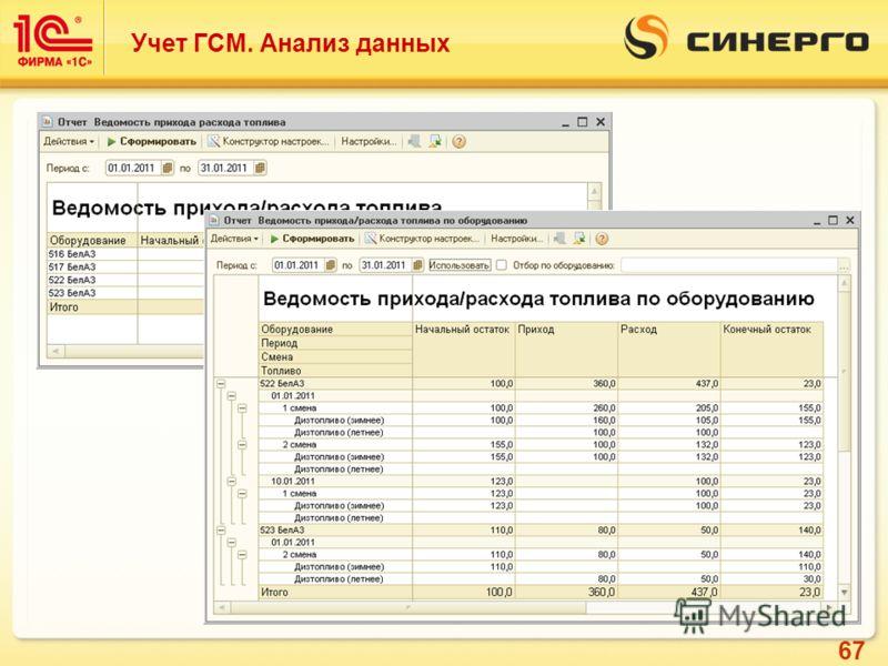 67 Учет ГСМ. Анализ данных