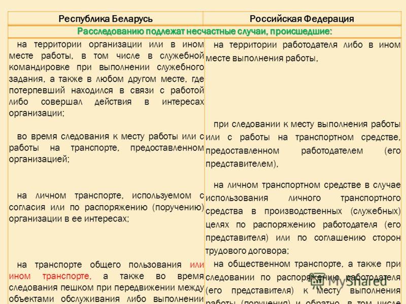 Республика БеларусьРоссийская Федерация Расследованию подлежат несчастные случаи, происшедшие: на территории организации или в ином месте работы, в том числе в служебной командировке при выполнении служебного задания, а также в любом другом месте, гд